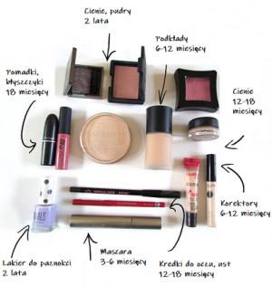 Każdy typ kosmetyku ma swój okres przydatności. Po jego upływie zmienia konsystencję, właściwości i może zaszkodzić.