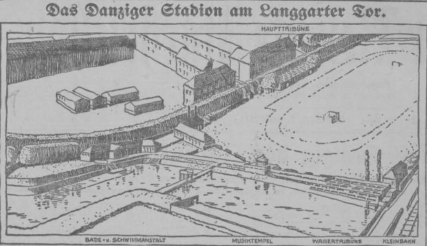 """Wizualizacja przyszłego stadionu na Dolnym Mieście, 1920 r. Ostatecznie zyskał on nieco inny kształt. Przez cały okres międzywojenny był to jeden z najważniejszych kompleksów sportowych Gdańska. Za: """"Danziger neueste Nachrichten"""", 3.04.1920."""