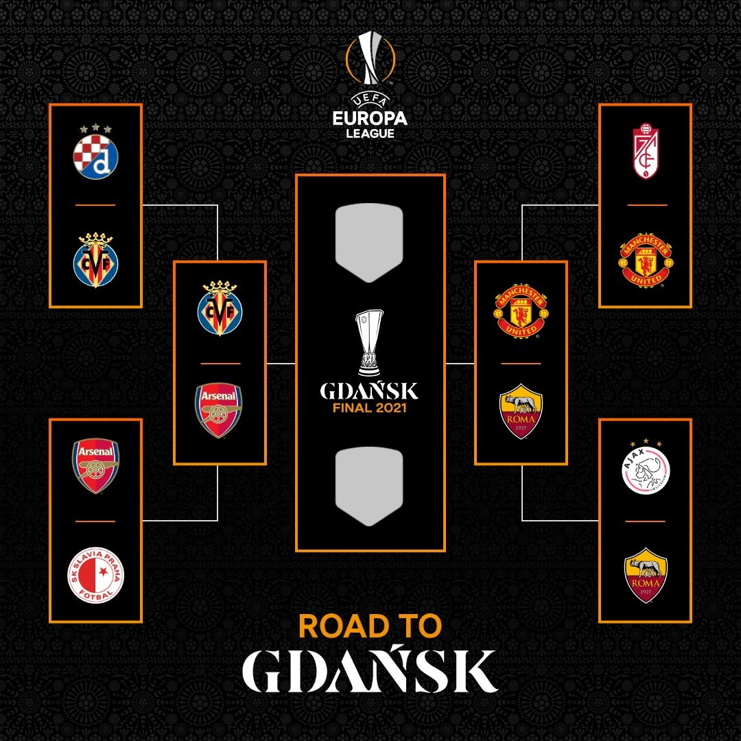 final ligi europy 2021