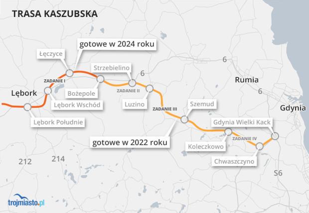 Terminy oddawania do użytku kolejnych odcinków Trasy Kaszubskiej z Gdyni do Lęborka.