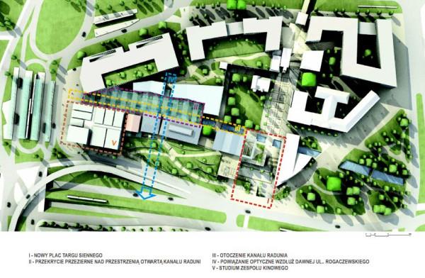 Pięć najważniejszych zmian w stosunku do poprzedniej koncepcji zabudowy Targu Siennego i Rakowego.