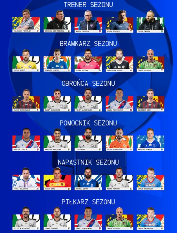 Lista nominowanych do nagród Ekstraklasa SA za sezon 2020/21.