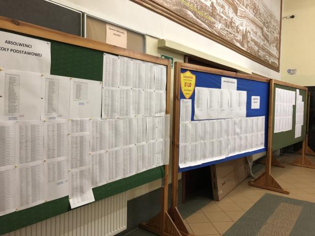 Już w poniedziałek, 17.05, rusza rekrutacja. Uczniowie mają czas na złożenie dokumentów do 21.06.