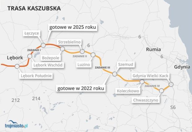 Trasa Kaszubska pozwoli na dojazd do obwodnicy z drogi S6 z pominięciem zakorkowanych Rumi, Redy i Wejherowa.