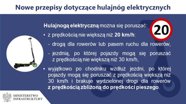 Ustawodawca nie przewidział sytuacji braku chodnika i jednocześnie dopuszczalnej prędkości na drodze wyższej niż 30 km/h.
