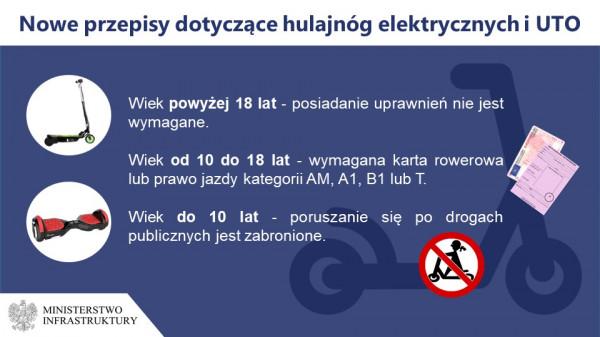 Niezbędne uprawnienia do kierowania hulajnogami elektrycznymi i UTO.