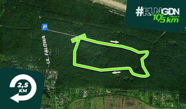 Trasa biegu #RUNGDN w Sobieszewie.