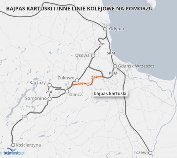 Tzw. bajpas kartuski to kolejowy objazd, którym będą jeździły pociągi podczas elektryfikacji linii PKM, jak i rozbudowy oraz elektryfikacji linii 201 należącej do Polskich Linii Kolejowych.