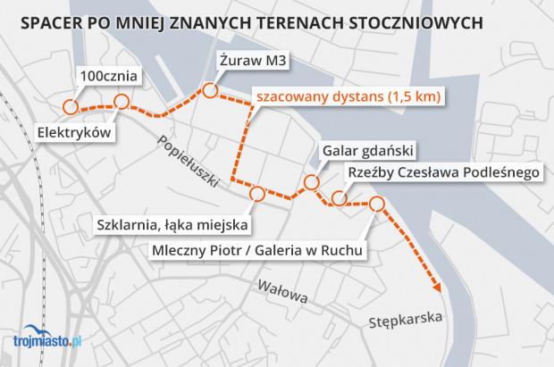 Spacer po zaproponowanej przez nas trasie ma ok. 1,5 km długości. Dystans najlepiej pokonać pieszo i zadbać o wygodne obuwie.
