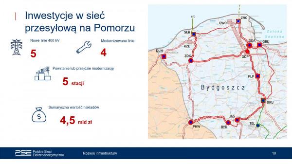 Inwestycje w sieci energetyczne o wartości 4,5 mld zł planuje na Pomorzu spółka Polskie Sieci Elektroenergetyczne.