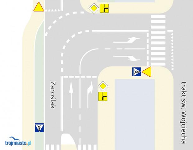 Tak aktualnie wygląda skrzyżowanie, na którym często dochodzi do pomyłek kierowców.