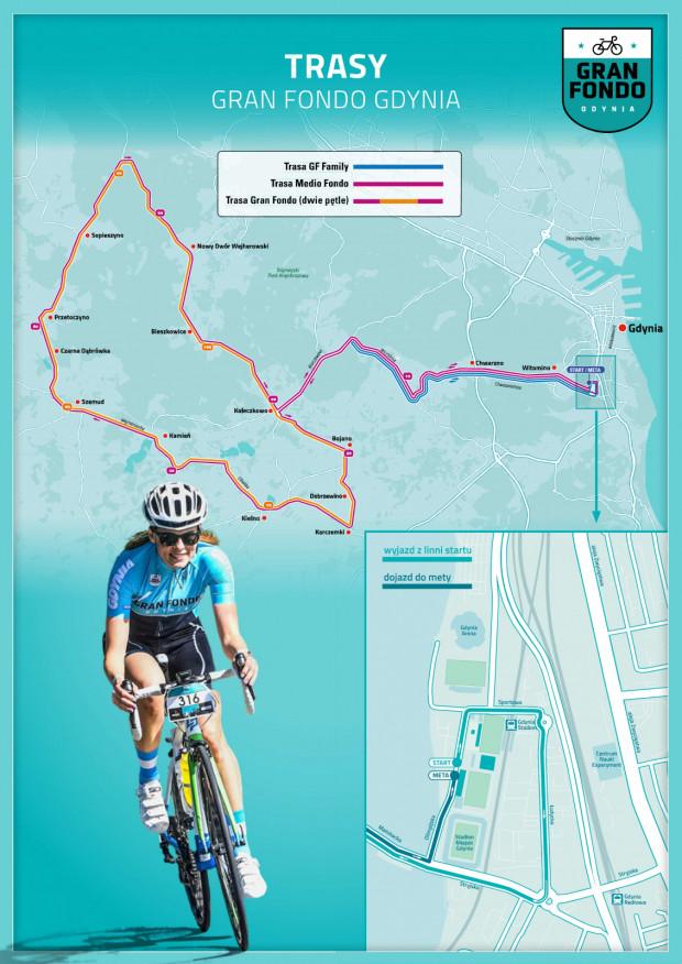 Nowa trasa wyścigów Gran Fondo, Medio Fondo i Gran Fondo Family.