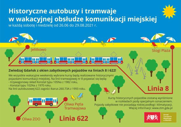 Historyczne autobusy i tramwaje w wakacyjnej obsłudze komunikacyjnej.