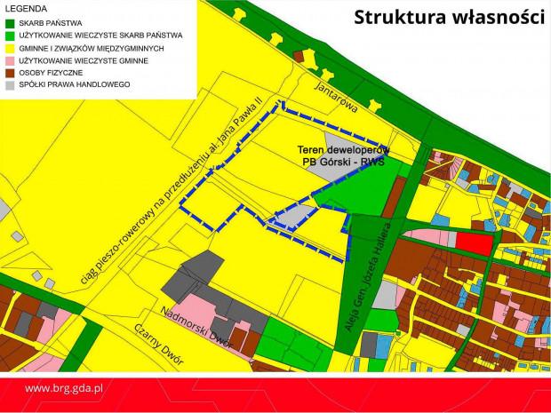 Struktura własności gruntów w granicach planu.