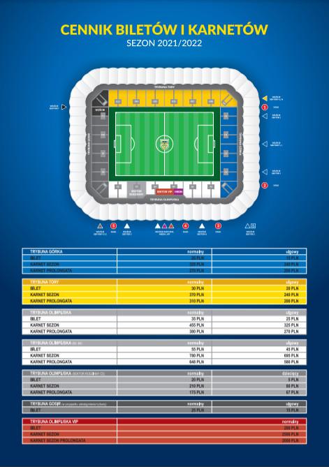 Cennik biletów i karnetów na domowe mecze piłkarzy Arki Gdynia w sezonie 2021/22.