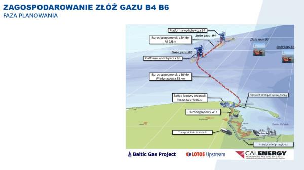 Lotos planuje zagospodarowanie złóż gazu ziemnego B4 i B6 na Morzu Bałtyckim.