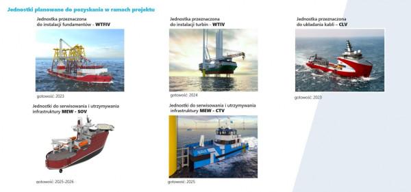 Petrobaltic planuje zakup pięciu nowych, specjalistycznych jednostek.