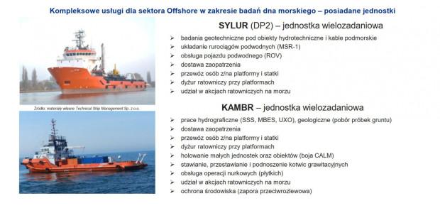 Jednostki wykorzystywane przez Petrobaltic do świadczenia usług w zakresie badania dna morskiego.