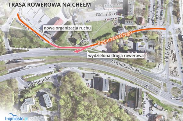 Planowany przebieg trasy rowerowej na Chełm z przygotowanym wjazdem na al. Armii Krajowej.
