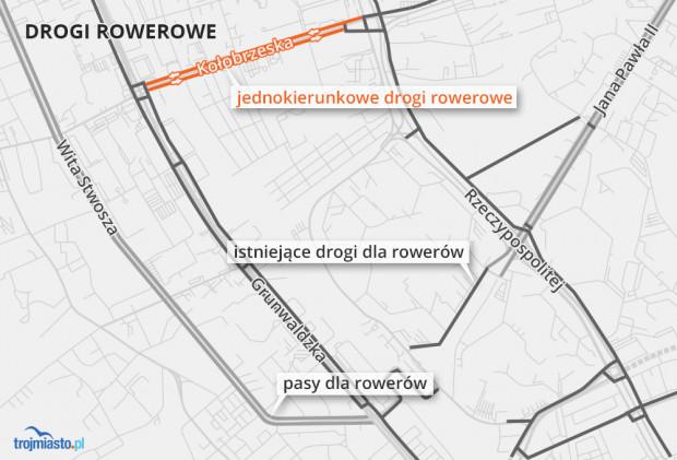 Trasa rowerowa na ul. Kołobrzeskiej jest niezwykle potrzebna, aby połączyć główne drogi rowerowe na Dolnym Tarasie.