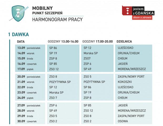 Harmonogram pracy Mobilnego Punktu Szczepień.
