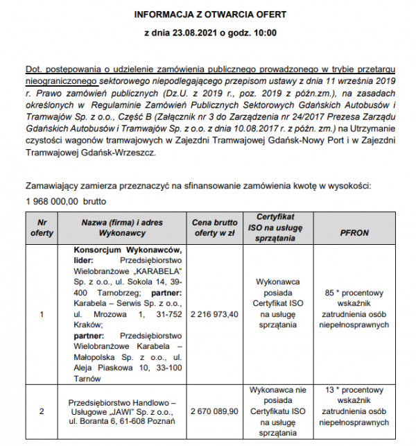 W przetargu wpłynęły dwie oferty: wyższa od dotychczasowego wykonawcy usług czyszczenia tramwajów i niższa od konsorcjum firm Karabela.