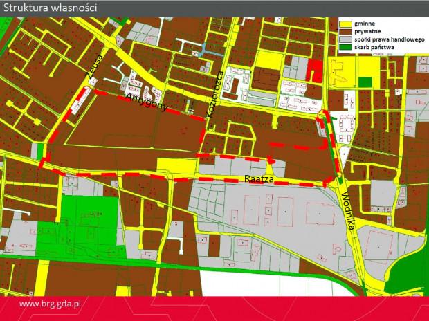 Struktura własności gruntów w granicach projektu planu i sąsiedztwie.