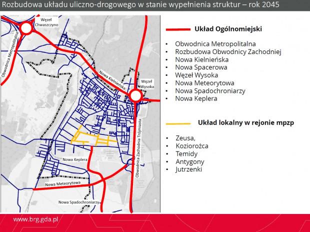 Planowany docelowy układ drogowy w Osowej.