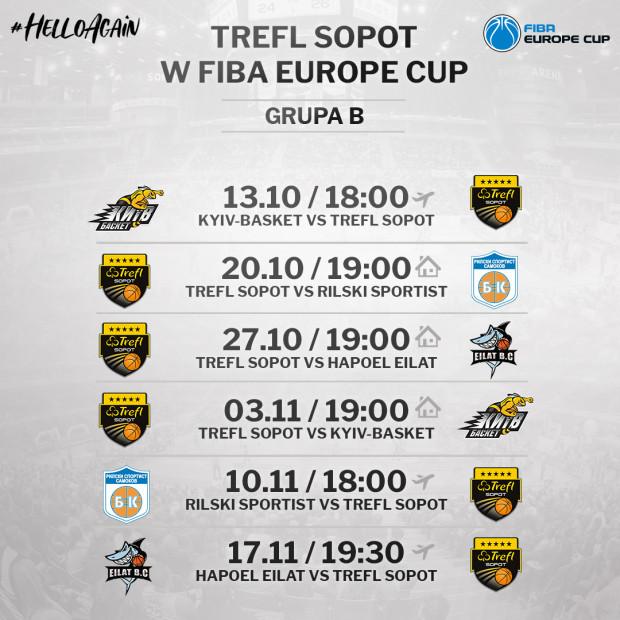 Terminarz meczów Trefla Sopot w fazie grupowej FIBA Europe Cup 2021/22.
