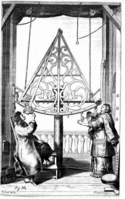 """Jan Heweliusz z żoną Elżbietą w swojej pracowni. Rycina z dział """"Machinae coelestis pars prior""""."""