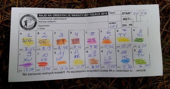 Przykład wypełnionej karty startowej