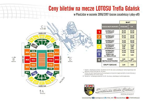 bilety Lotos Trefl