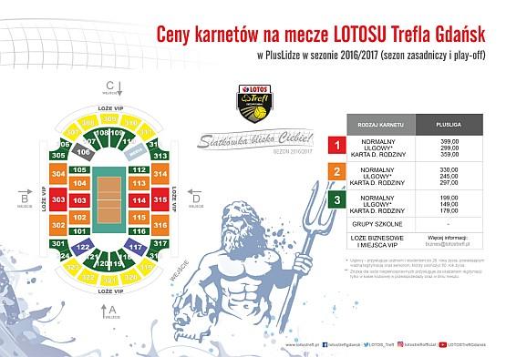 karnety Lotos Trefl