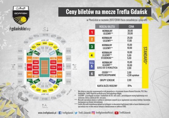 bilety Trefl Gdańsk